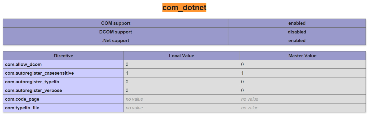 PHP COM class: consuming  Net from PHP | Drupal On Windows